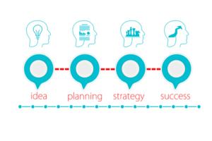 seo оптимизация план за действие